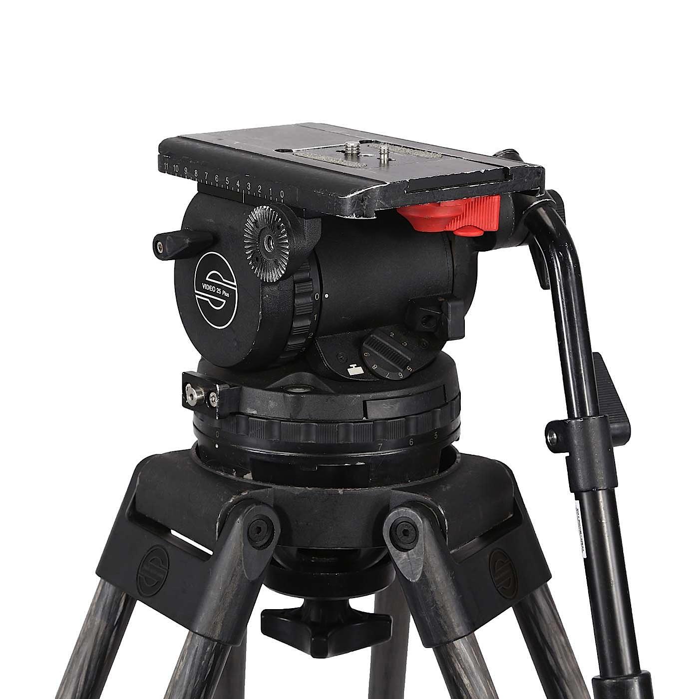 Video25 HorizonPlus